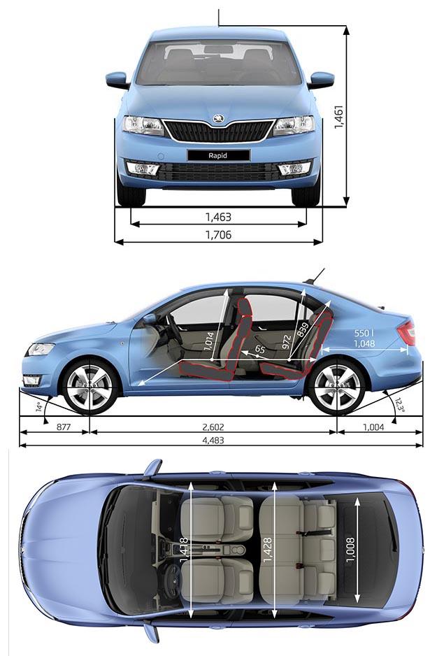Škoda Rapid - dimenzije